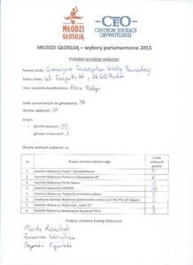 Protokół wyników wyborów